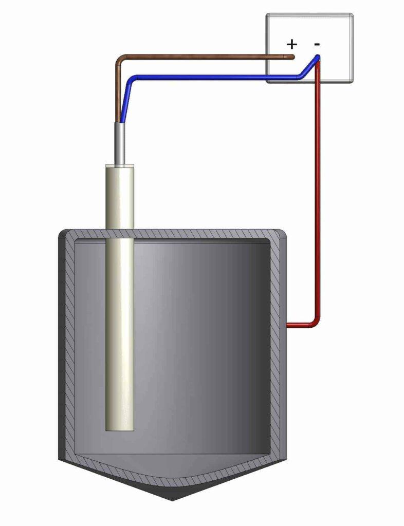 Capacitive sensor applications of Rechner Sensors