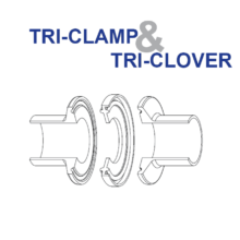 Tri-Clamp Sensing from Rechner – The Clean Choice